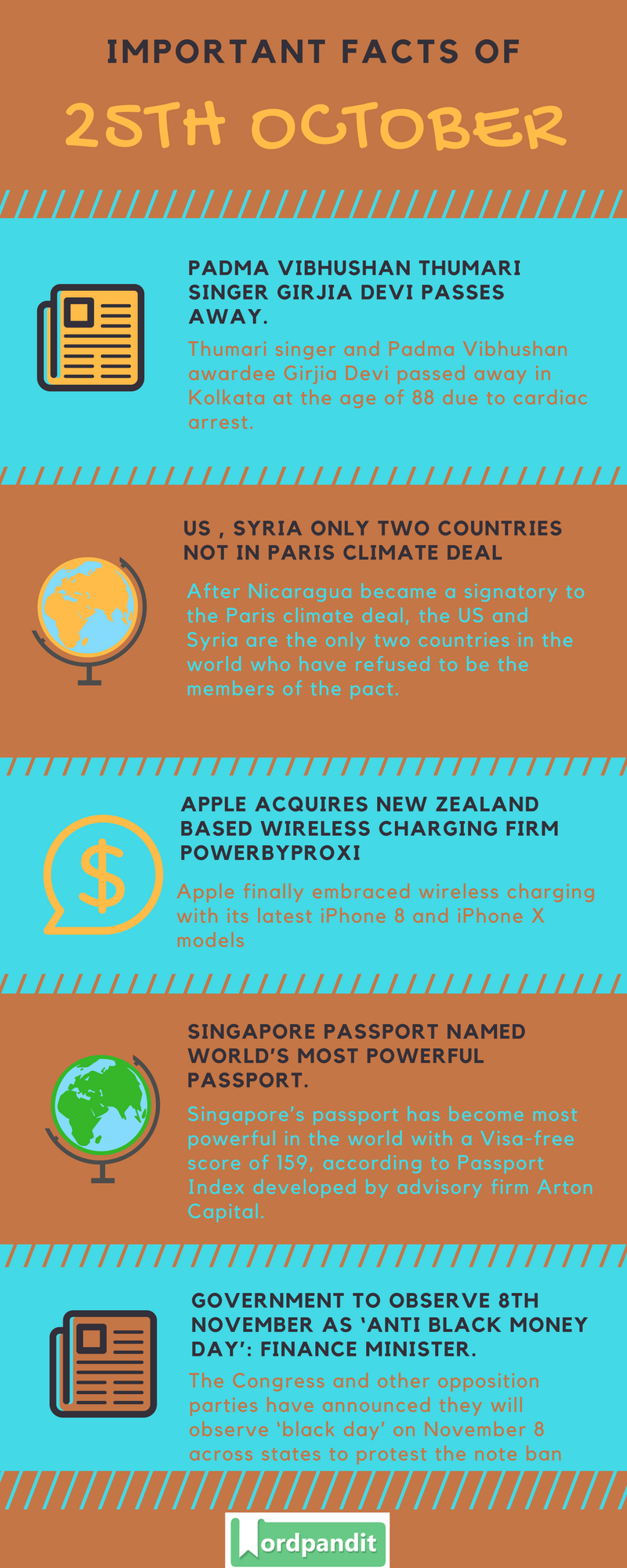 Daily-Current-Affairs-25-october-2017-Current-Affairs-Quiz-october-25-2017-Current-Affairs-Infographic