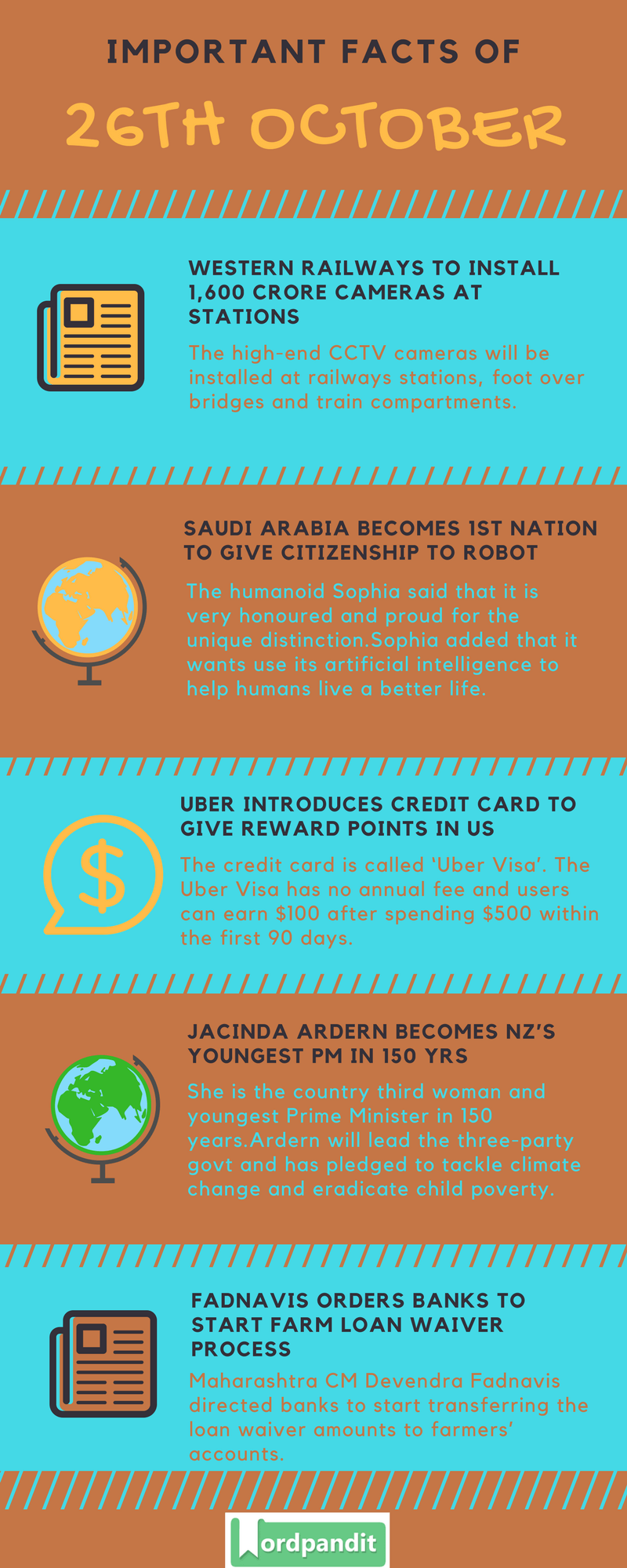 Daily-Current-Affairs-26-october-2017-Current-Affairs-Quiz-october-26-2017-Current-Affairs-Infographic