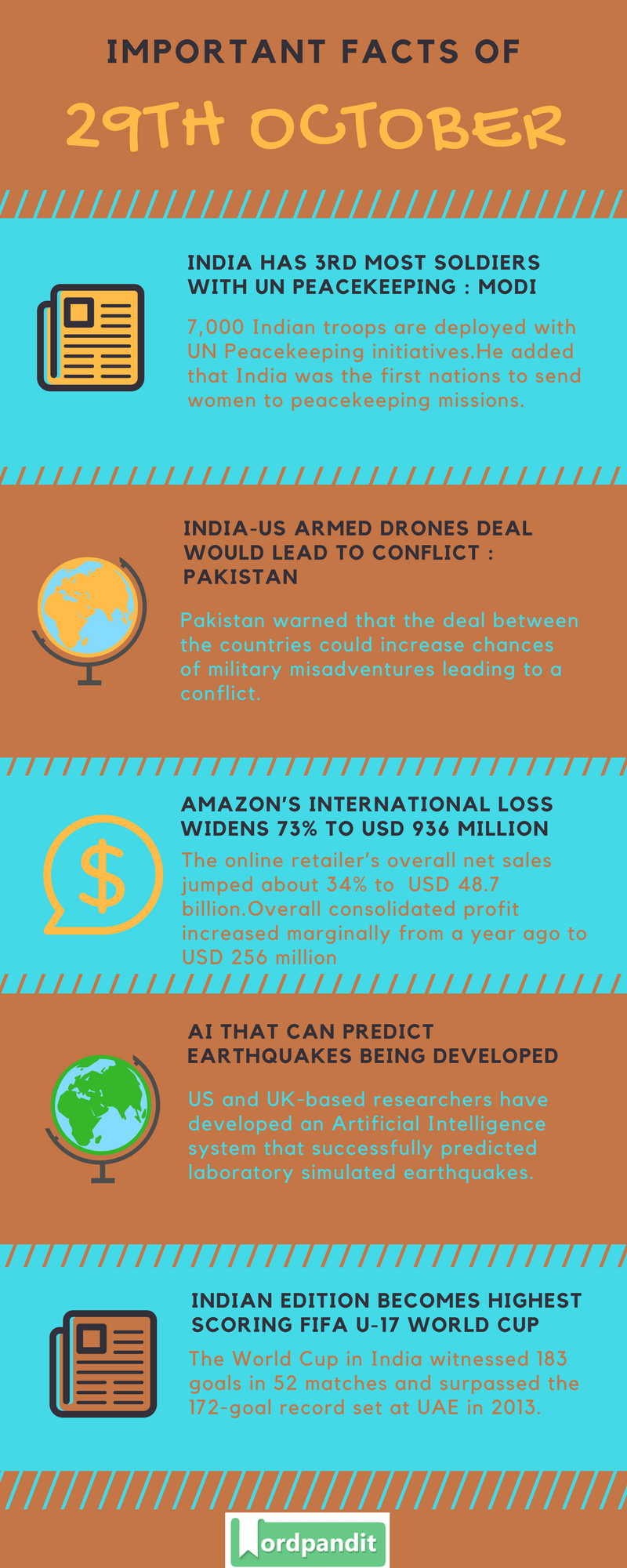 Daily-Current-Affairs-29-october-2017-Current-Affairs-Quiz-october-29-2017-Current-Affairs-Infographic