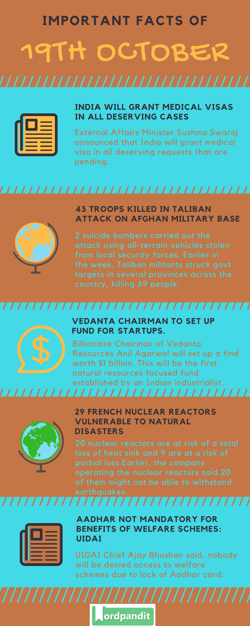 Daily-Current-Affairs-19-october-2017-Current-Affairs-Quiz-october-19-2017-Current-Affairs-Infographic