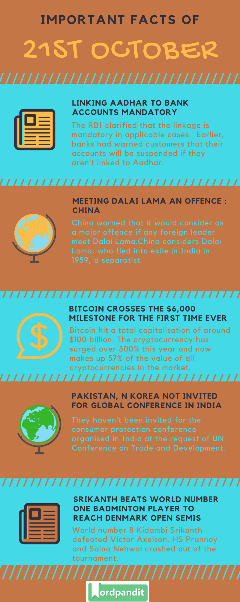 Daily-Current-Affairs-21-october-2017-Current-Affairs-Quiz-october-21-2017-Current-Affairs-Infographic
