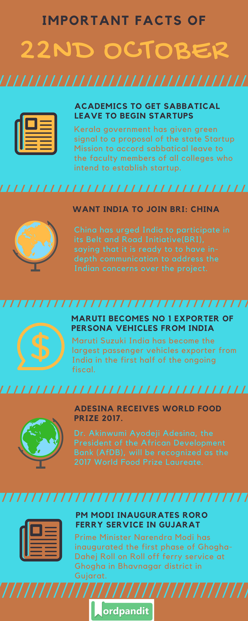 Daily-Current-Affairs-22-october-2017-Current-Affairs-Quiz-october-22-2017-Current-Affairs-Infographic