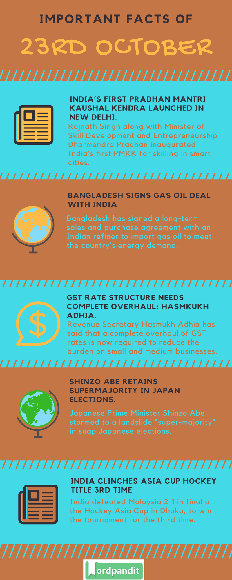 Daily-Current-Affairs-23-october-2017-Current-Affairs-Quiz-october-23-2017-Current-Affairs-Infographic