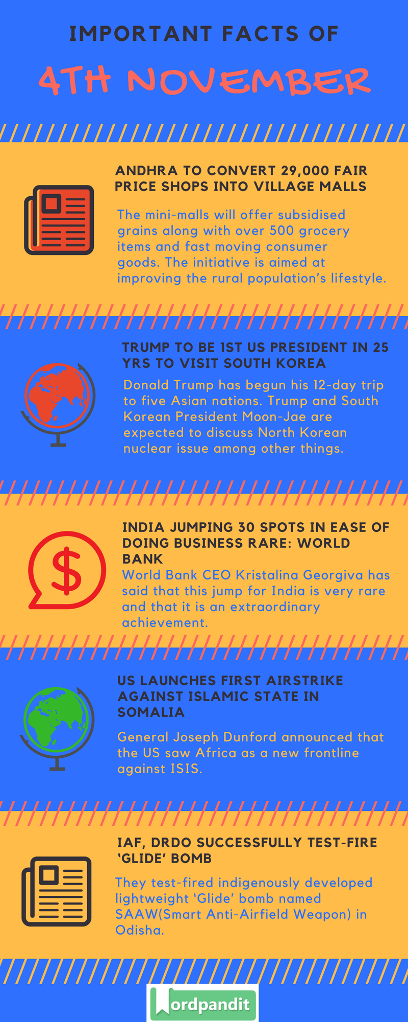 Daily-Current-Affairs-4-november-2017-Current-Affairs-Quiz-october-24-2017-Current-Affairs-Infographic