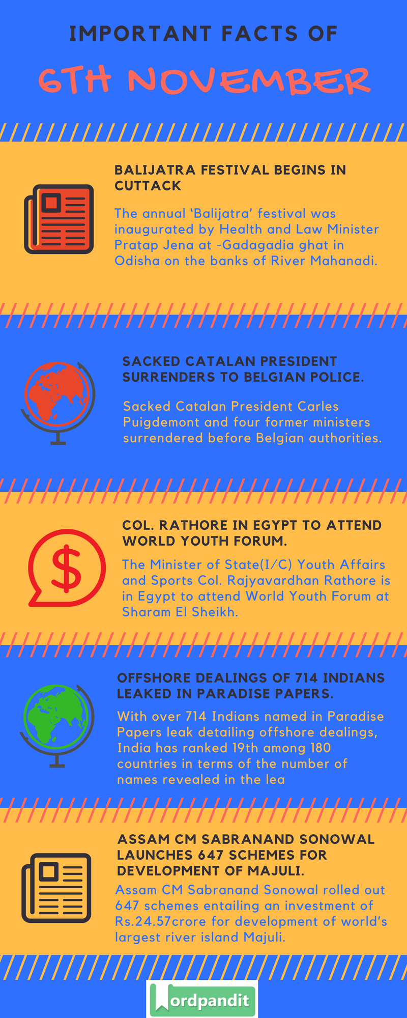 Daily-Current-Affairs-6-november-2017-Current-Affairs-Quiz-october-24-2017-Current-Affairs-Infographic
