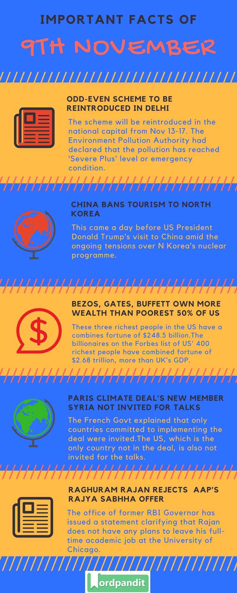 Daily-Current-Affairs-9-november-2017-Current-Affairs-Quiz-november-9-2017-Current-Affairs-Infographic