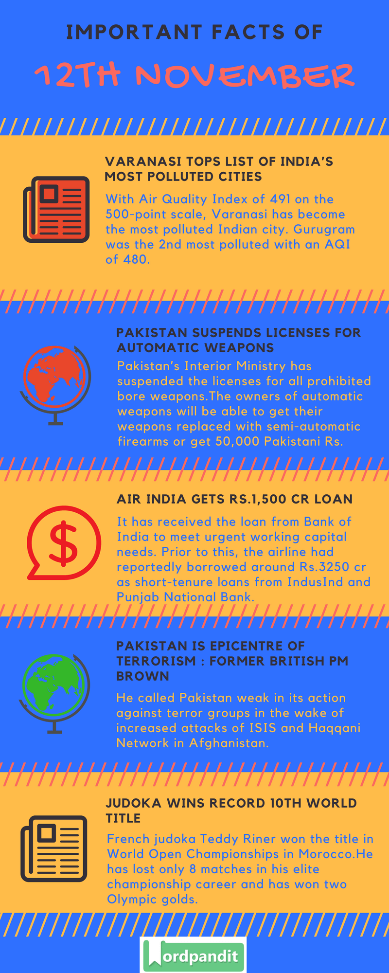 Daily-Current-Affairs-12-november-2017-Current-Affairs-Quiz-november-12-2017-Current-Affairs-Infographic
