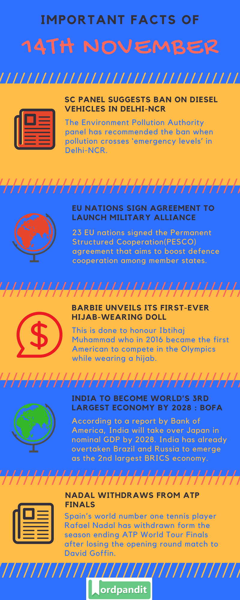 Daily-Current-Affairs-14-november-2017-Current-Affairs-Quiz-november-14-2017-Current-Affairs-Infographic