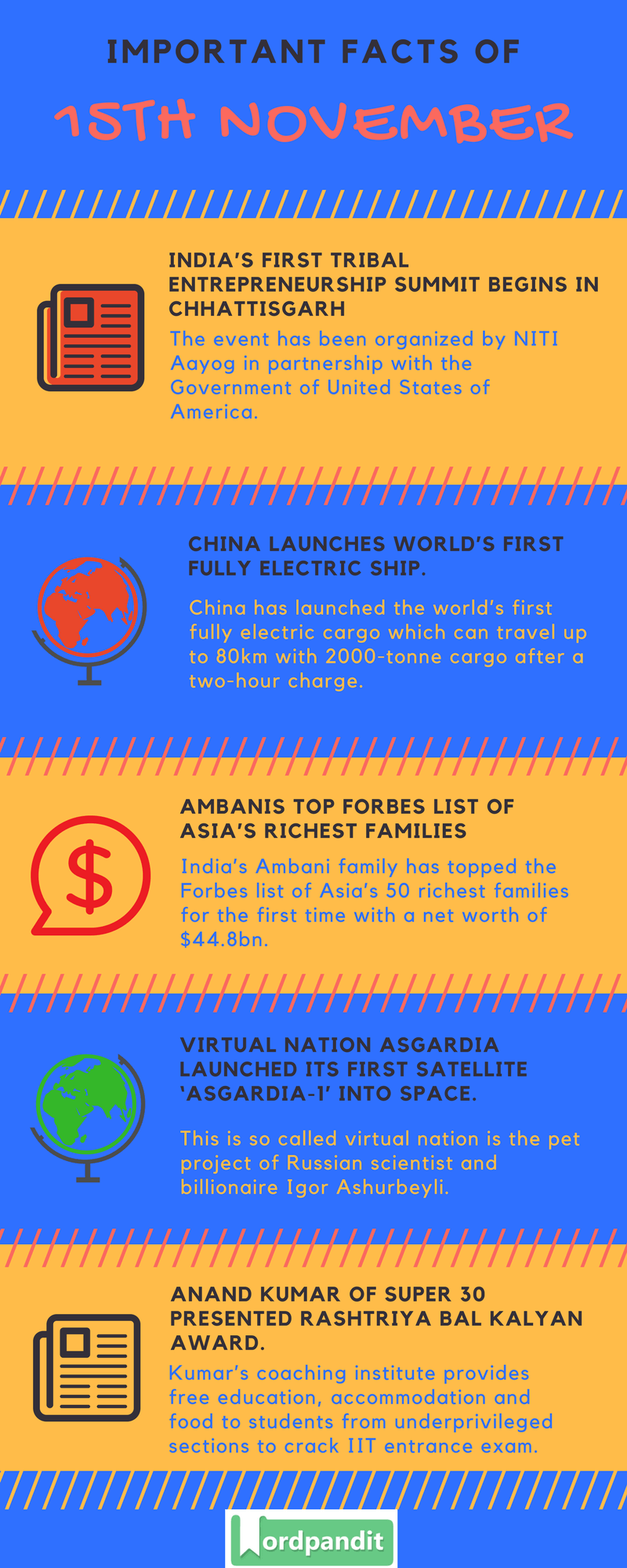 Daily-Current-Affairs-15-november-2017-Current-Affairs-Quiz-november-15-2017-Current-Affairs-Infographic