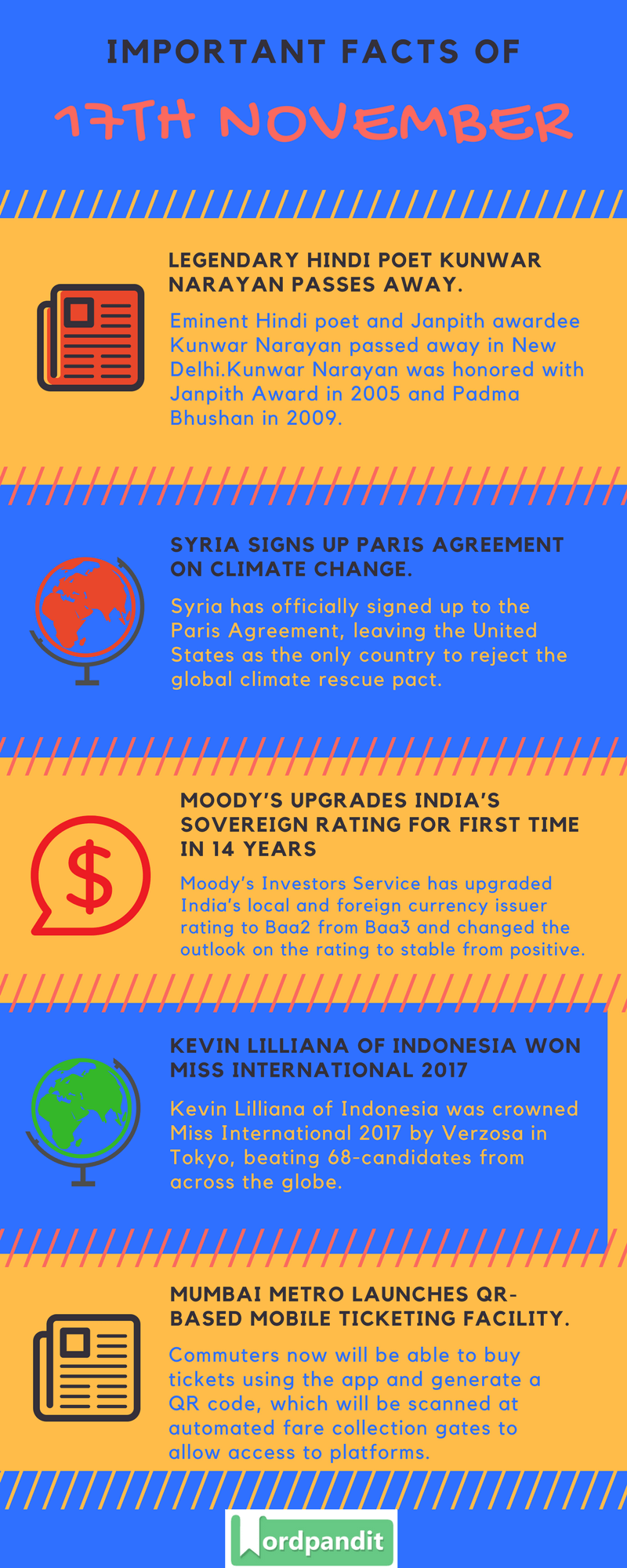 Daily-Current-Affairs-17-november-2017-Current-Affairs-Quiz-november-17-2017-Current-Affairs-Infographic