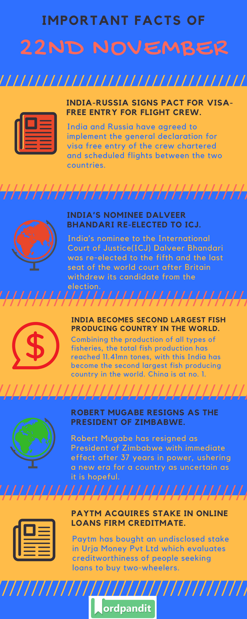 Daily-Current-Affairs-22-november-2017-Current-Affairs-Quiz-november-22-2017-Current-Affairs-Infographic