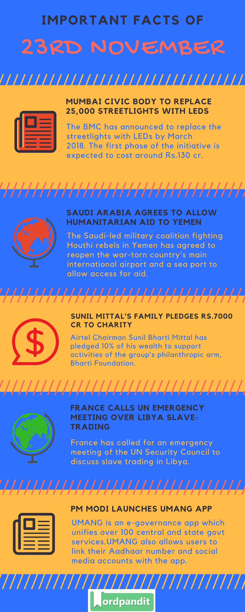 Daily-Current-Affairs-23-november-2017-Current-Affairs-Quiz-november-23-2017-Current-Affairs-Infographic