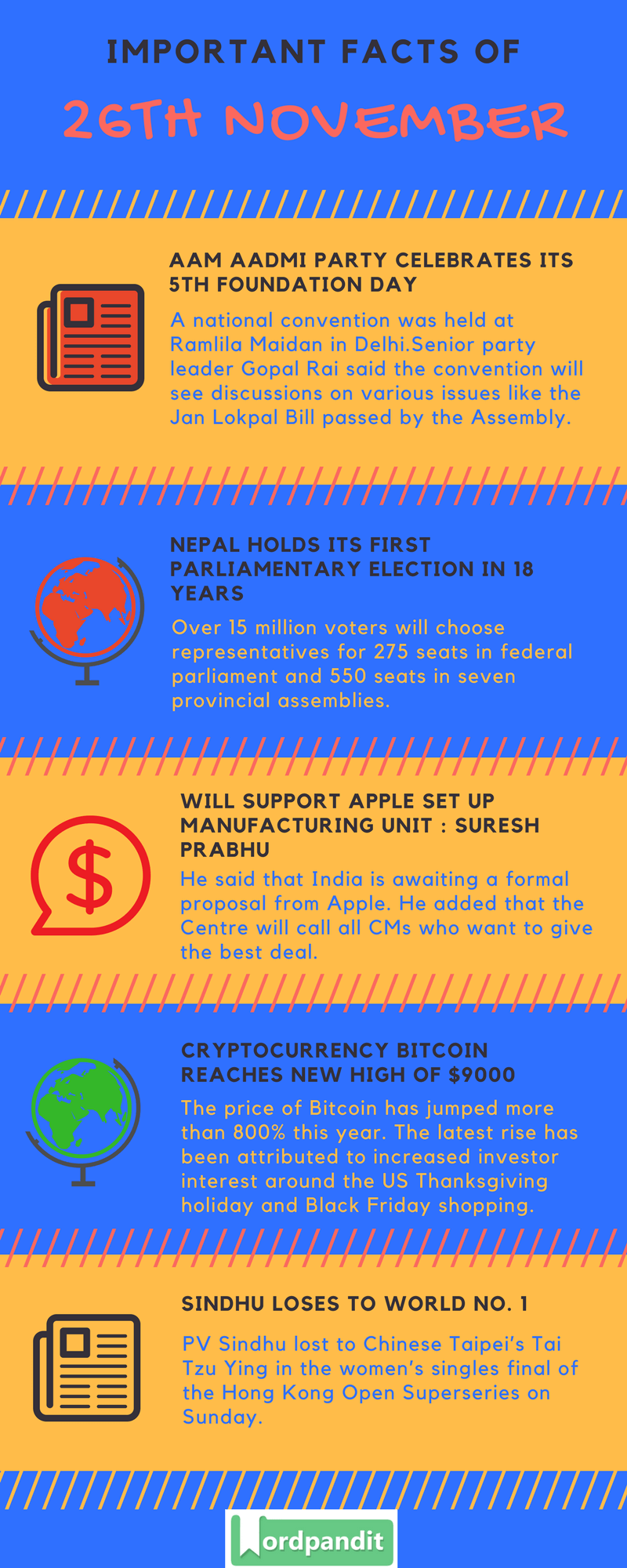 Daily-Current-Affairs-26-november-2017-Current-Affairs-Quiz-november-26-2017-Current-Affairs-Infographic