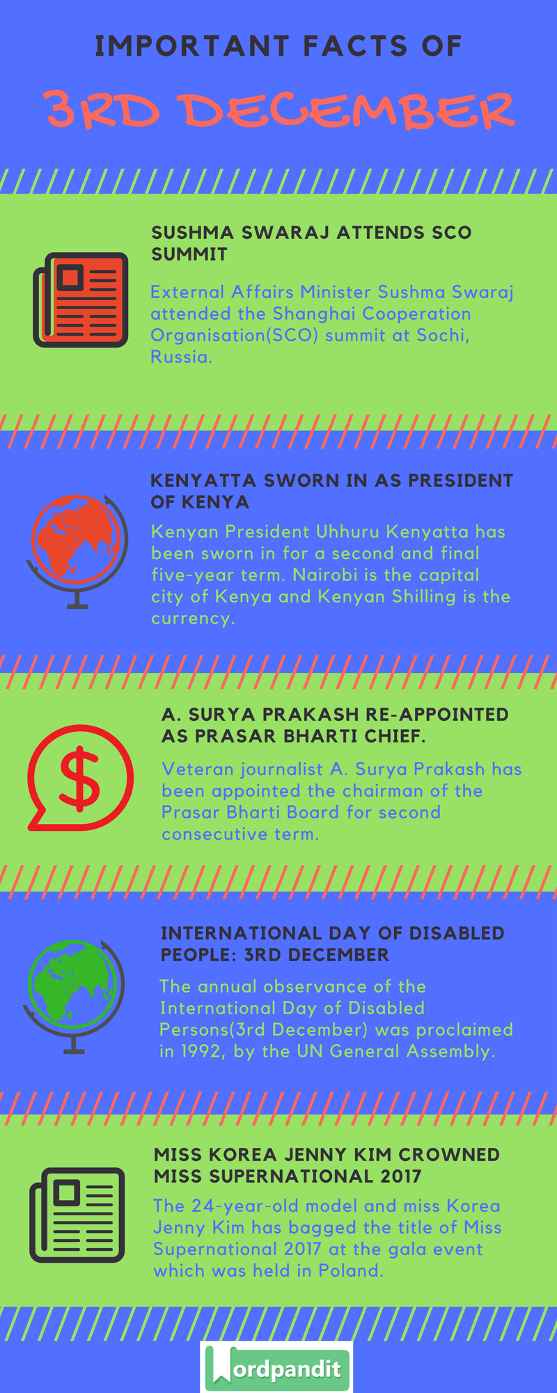 Daily-Current-Affairs-3-december-2017-Current-Affairs-Quiz-december-3-2017-Current-Affairs-Infographic