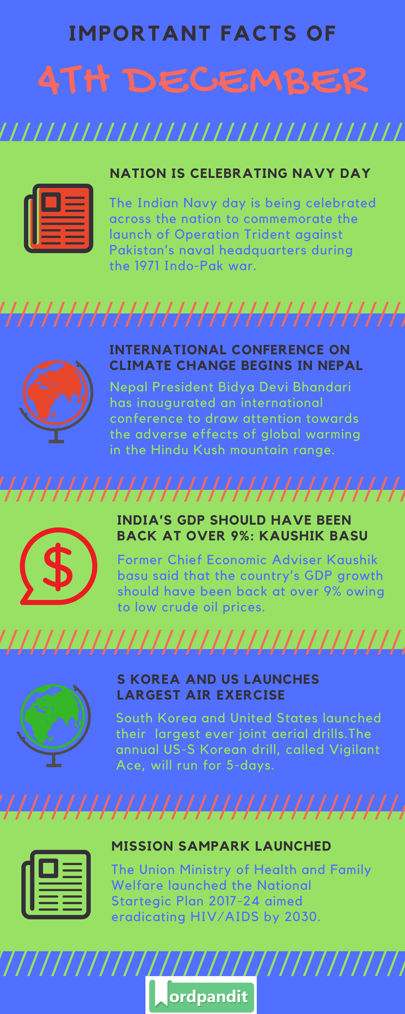 Daily-Current-Affairs-4-december-2017-Current-Affairs-Quiz-december-4-2017-Current-Affairs-Infographic