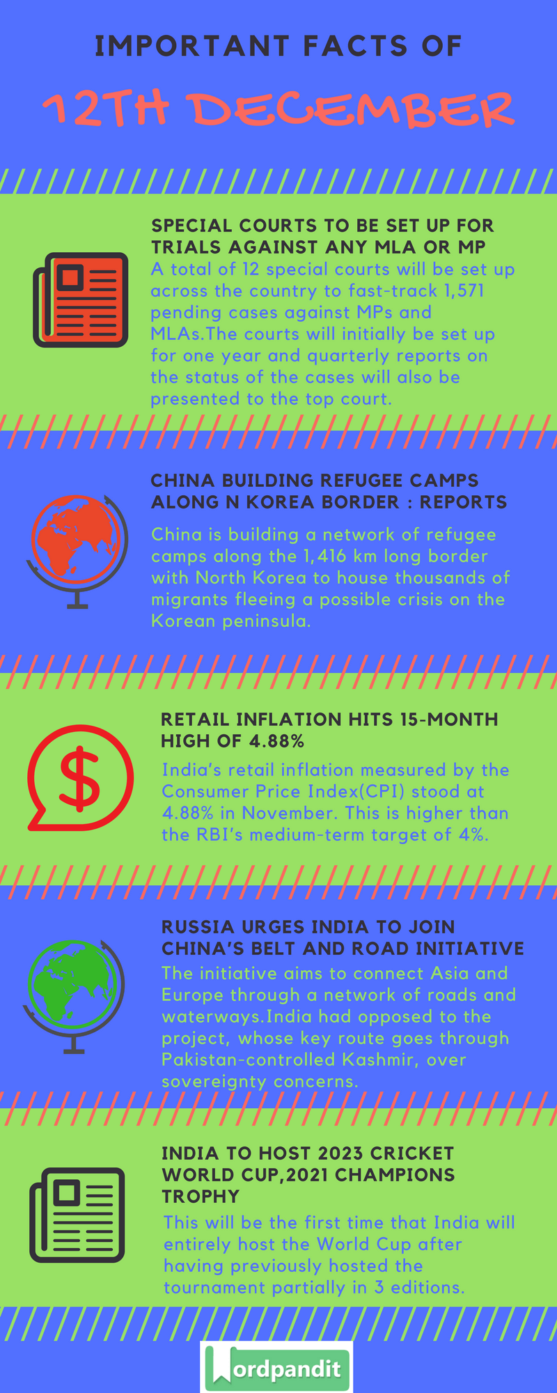 Daily-Current-Affairs-12-december-2017-Current-Affairs-Quiz-december-12-2017-Current-Affairs-Infographic