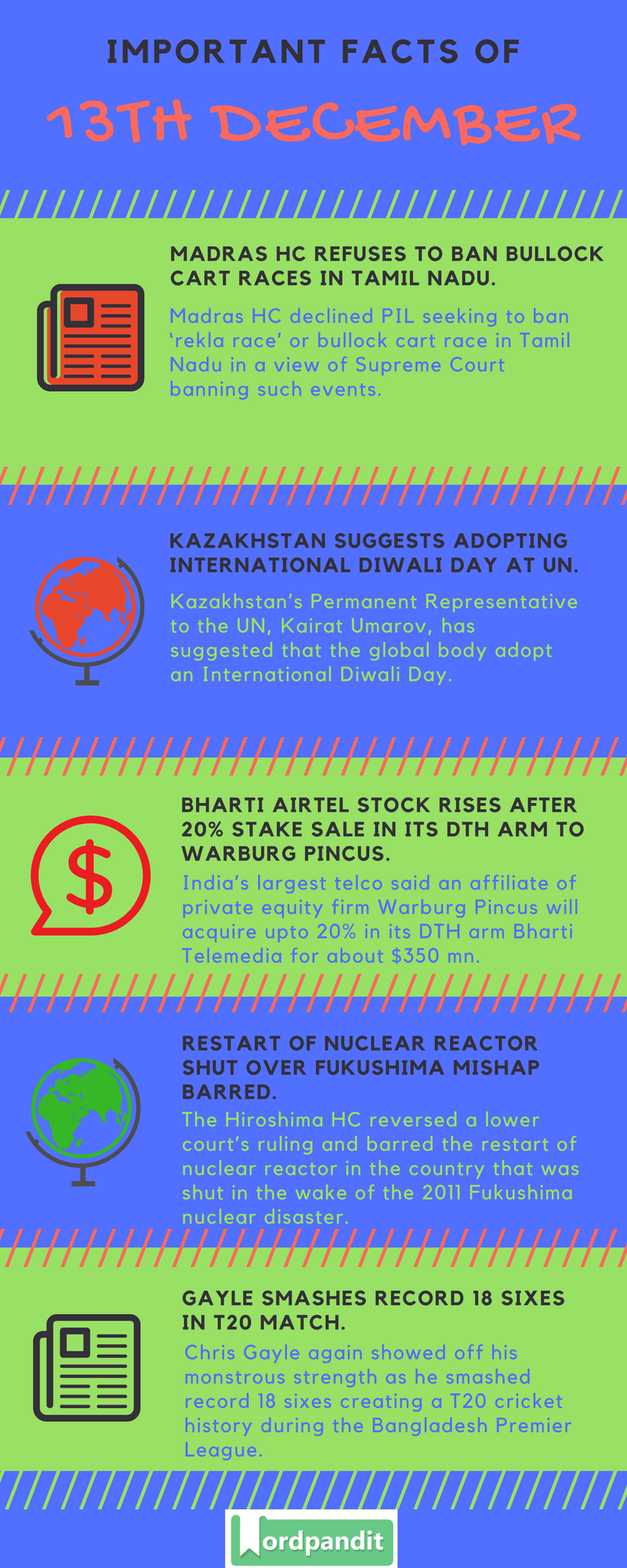 Daily-Current-Affairs-13-december-2017-Current-Affairs-Quiz-december-13-2017-Current-Affairs-Infographic