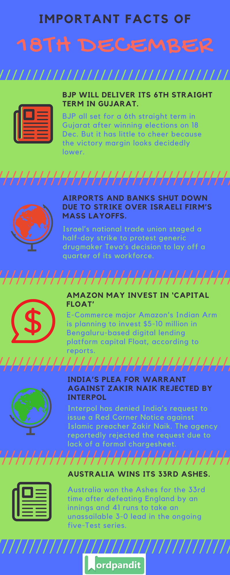 Daily-Current-Affairs-18-december-2017-Current-Affairs-Quiz-december-18-2017-Current-Affairs-Infographic