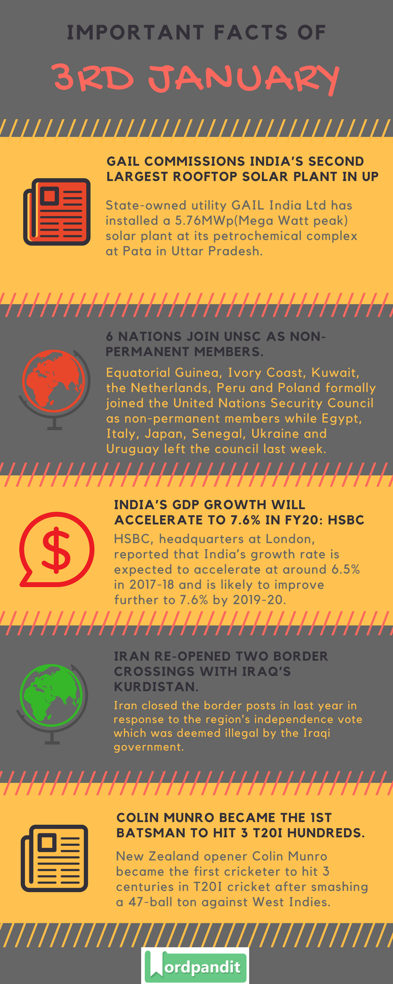 Daily Current Affairs 3 january 2018 Current Affairs Quiz january 3 2018 Current Affairs Infographic