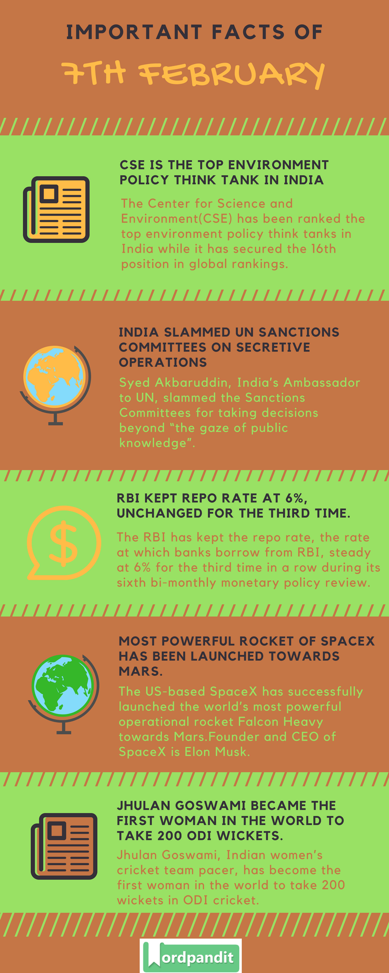 Daily Current Affairs 7 February 2018 Current Affairs Quiz February 7 2018 Current Affairs Infographic