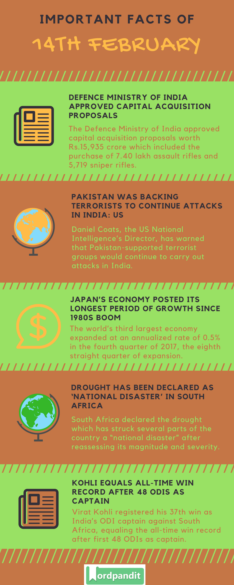 Daily Current Affairs 14 February 2018 Current Affairs Quiz February 14 2018 Current Affairs Infographic