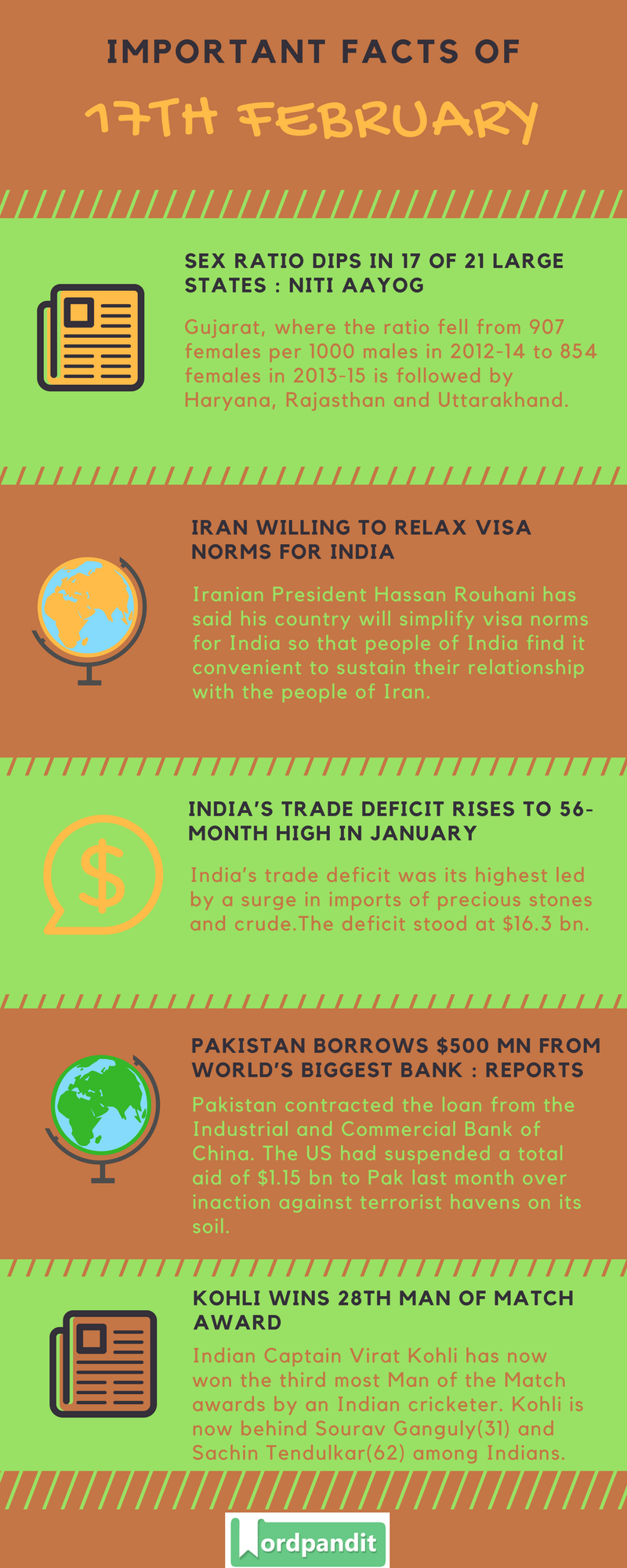ly Current Affairs 17 February 2018 Current Affairs Quiz February 17 2018 Current Affairs Infographic