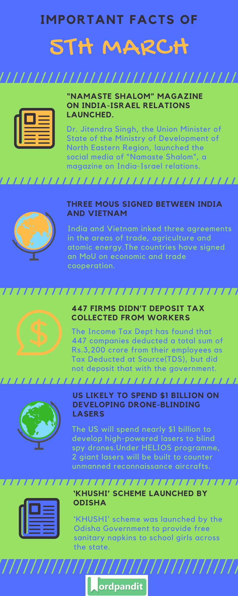 Daily Current Affairs 5 March 2018 Current Affairs Quiz March 5 2018 Current Affairs Infographic