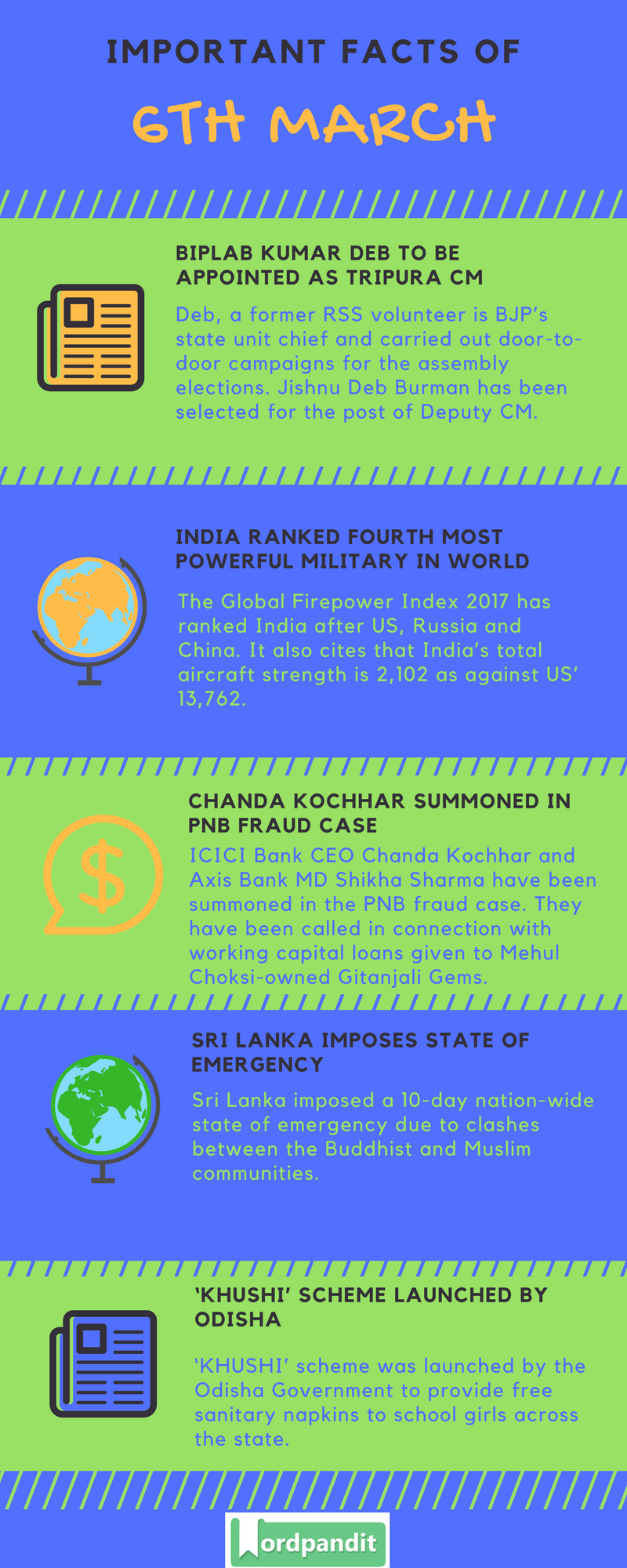 Daily Current Affairs 6 March 2018 Current Affairs Quiz March 6 2018 Current Affairs Infographic