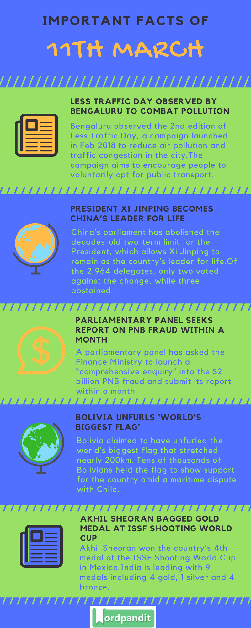 Daily Current Affairs 11 March 2018 Current Affairs Quiz March 11 2018 Current Affairs Infographic
