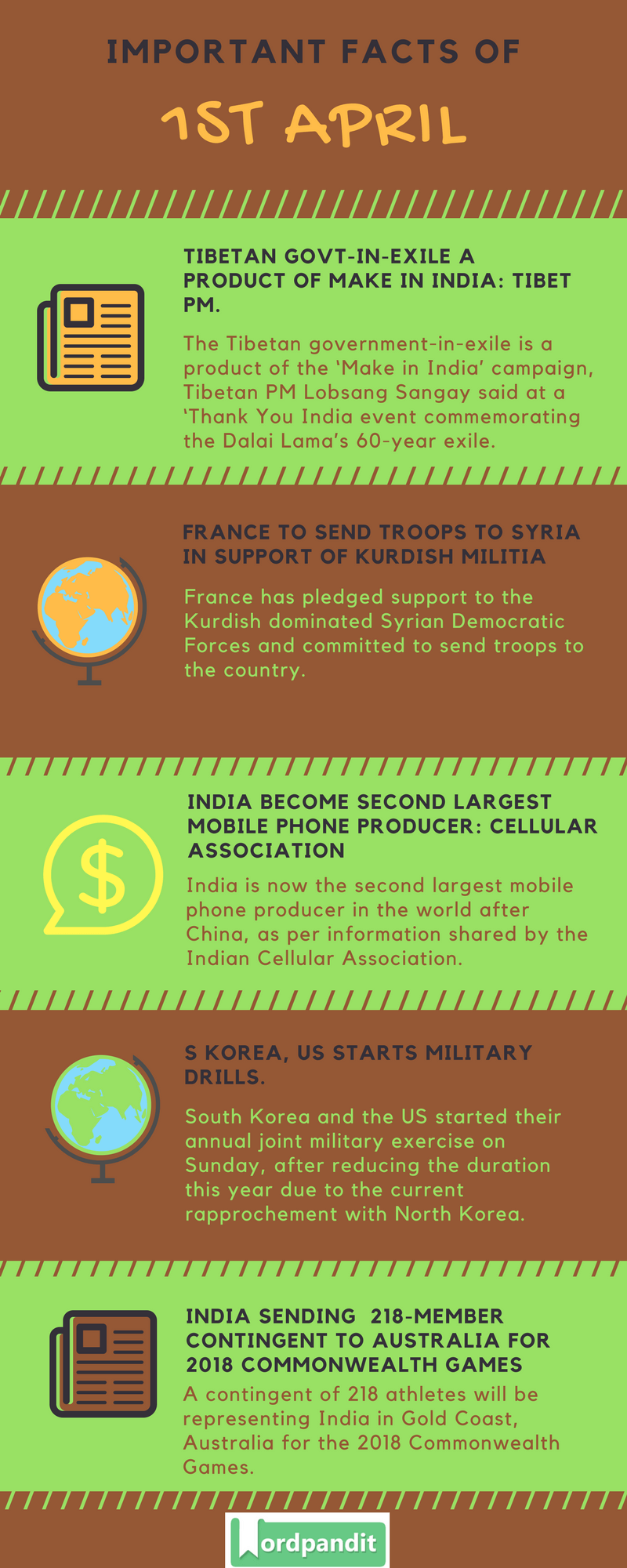 Daily Current Affairs 1 April 2018 Current Affairs Quiz April 1 2018 Current Affairs Infographic