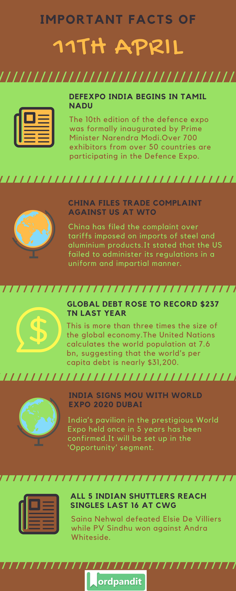 Daily Current Affairs 11 April 2018 Current Affairs Quiz April 11 2018 Current Affairs Infographic