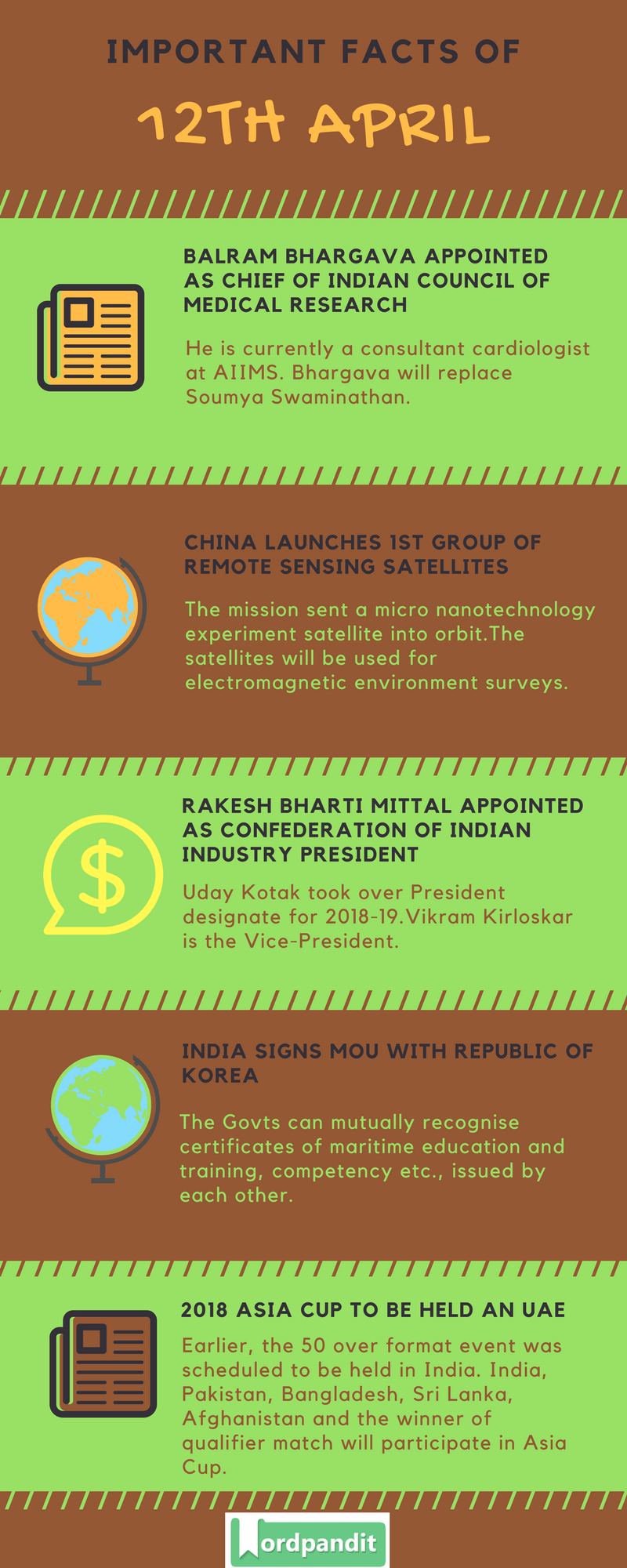 Daily Current Affairs 12 April 2018 Current Affairs Quiz April 12 2018 Current Affairs Infographic