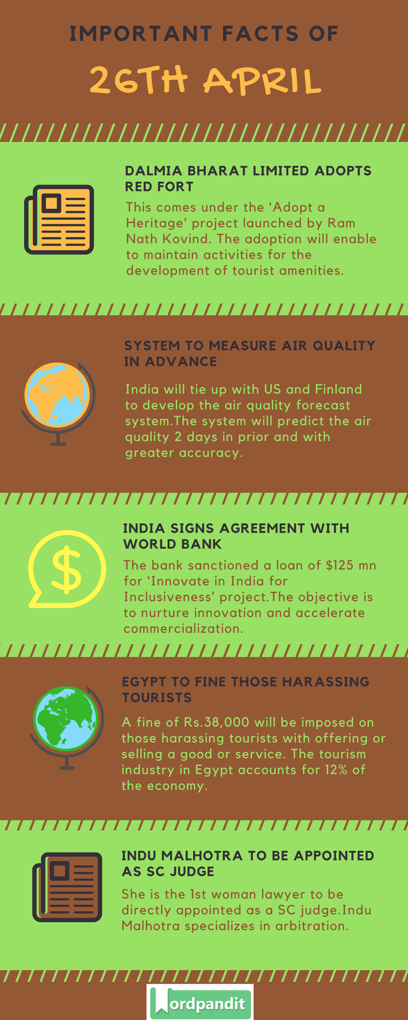 Daily Current Affairs 26 April 2018 Current Affairs Quiz April 26 2018 Current Affairs Infographic