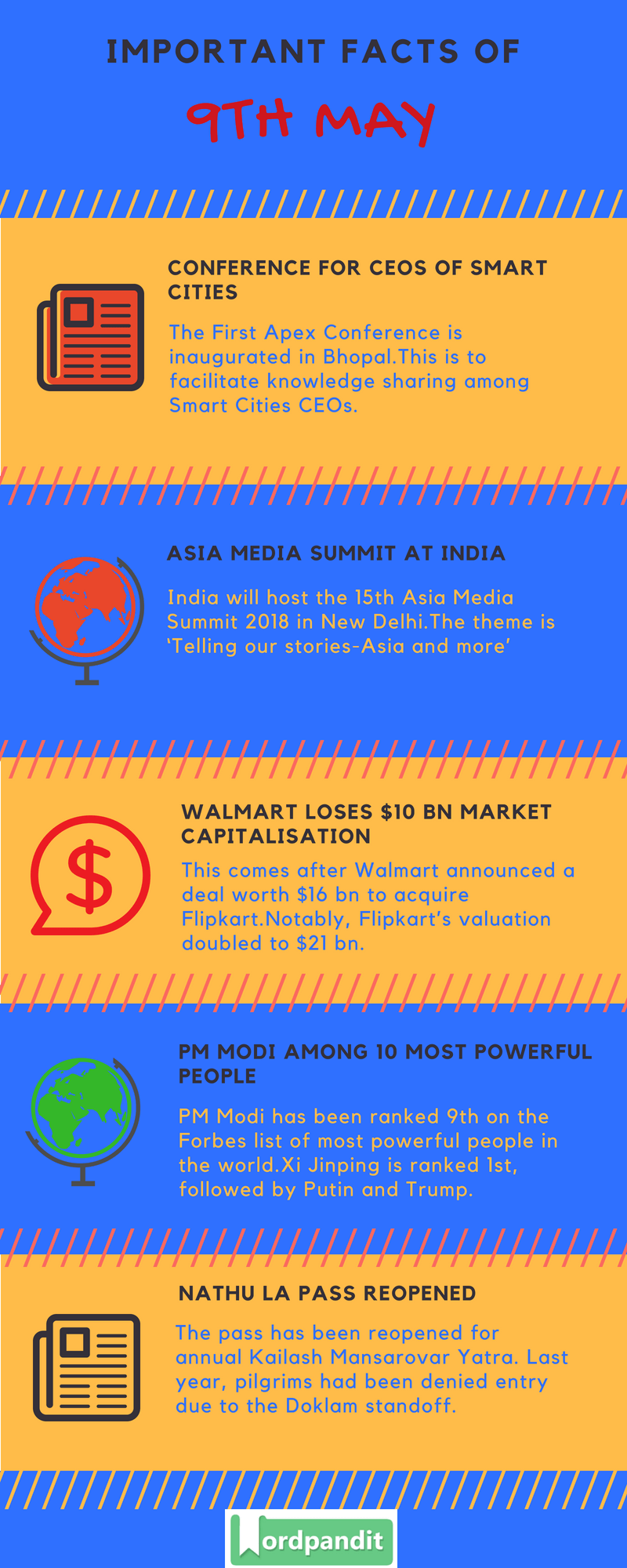 Daily Current Affairs 9 May 2018 Current Affairs Quiz May 9 2018 Current Affairs Infographic