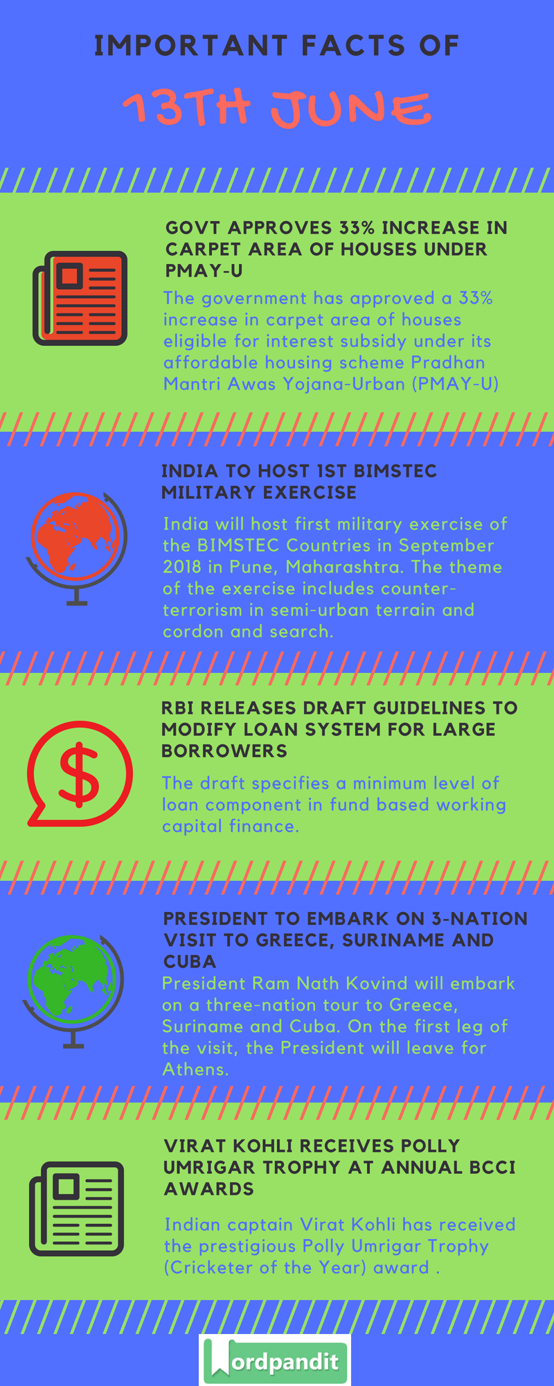 Daily Current Affairs 13 June 2018 Current Affairs Quiz June 13 2018 Current Affairs Infographic