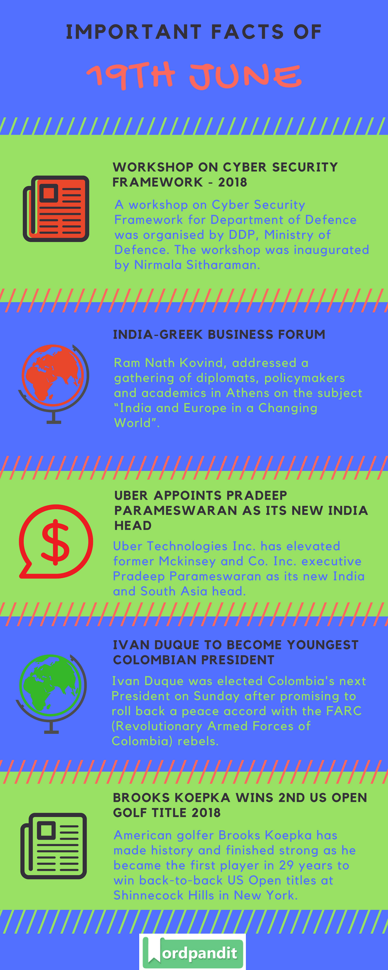 Daily Current Affairs 19 June 2018 Current Affairs Quiz June 19 2018 Current Affairs Infographic
