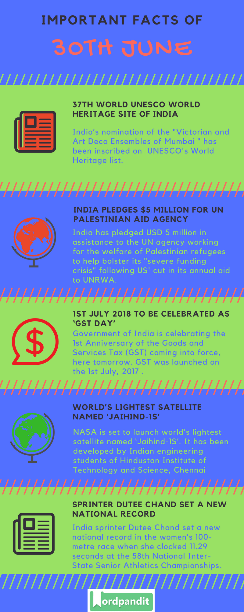 Daily Current Affairs 30 June 2018 Current Affairs Quiz June 30 2018 Current Affairs Infographic