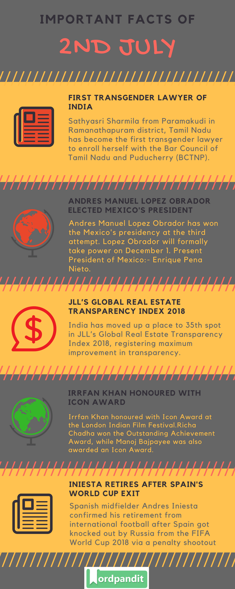 Daily Current Affairs 2 July 2018 Current Affairs Quiz July 2 2018 Current Affairs Infographic