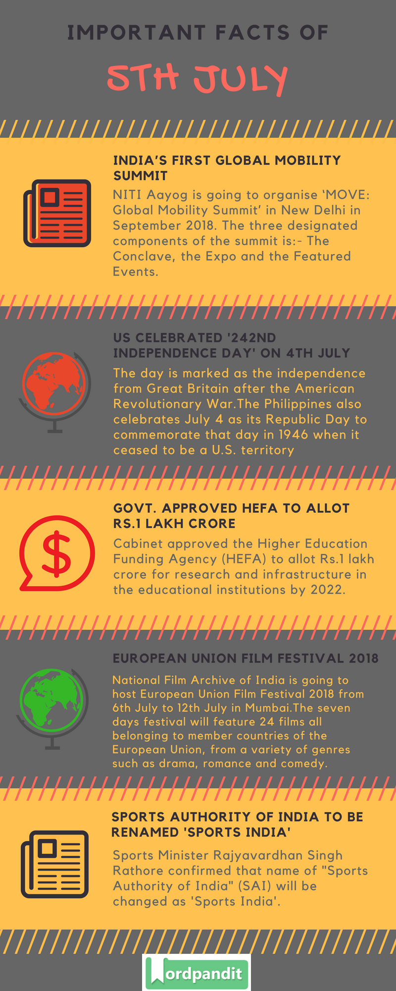 Daily Current Affairs 5 July 2018 Current Affairs Quiz July 5 2018 Current Affairs Infographic