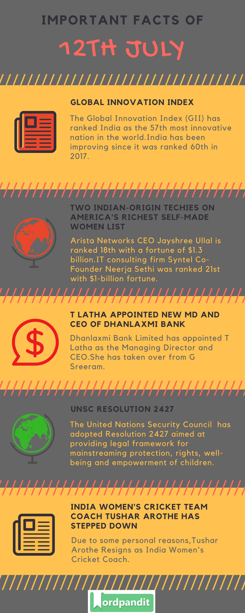 Daily Current Affairs 12 July 2018 Current Affairs Quiz July 12 2018 Current Affairs Infographic