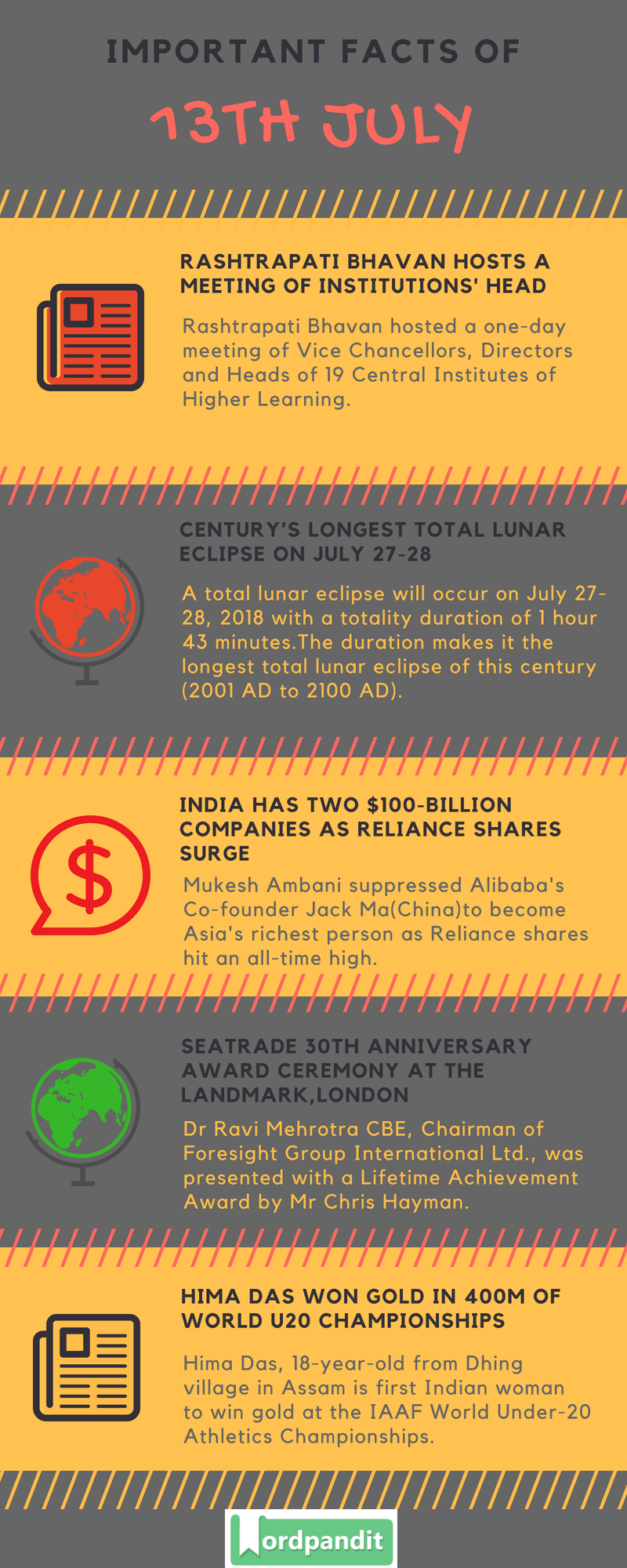 Daily Current Affairs 13 July 2018 Current Affairs Quiz July 13 2018 Current Affairs Infographic