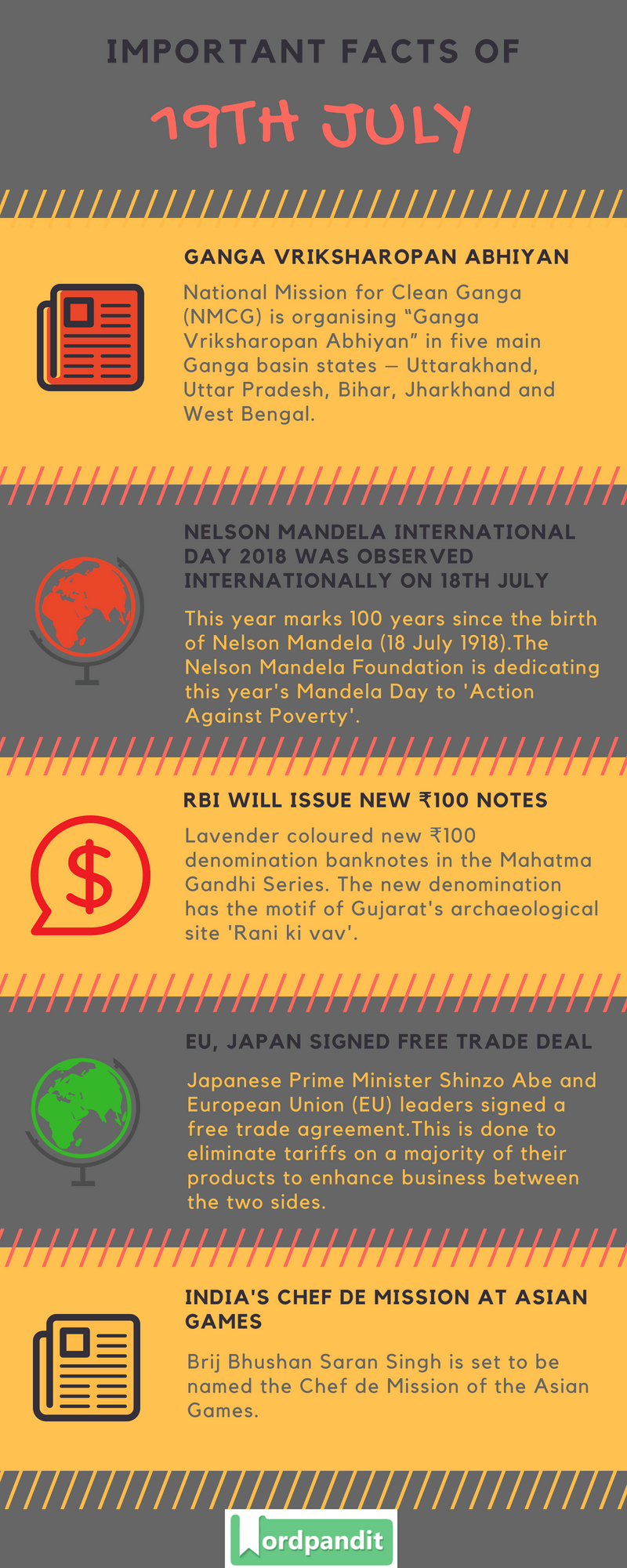 Daily Current Affairs 19 July 2018 Current Affairs Quiz July 19 2018 Current Affairs Infographic