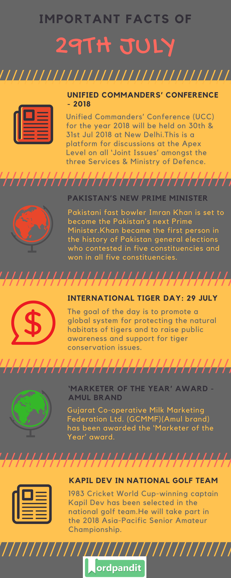 Daily Current Affairs 29 July 2018 Current Affairs Quiz July 29 2018 Current Affairs Infographic