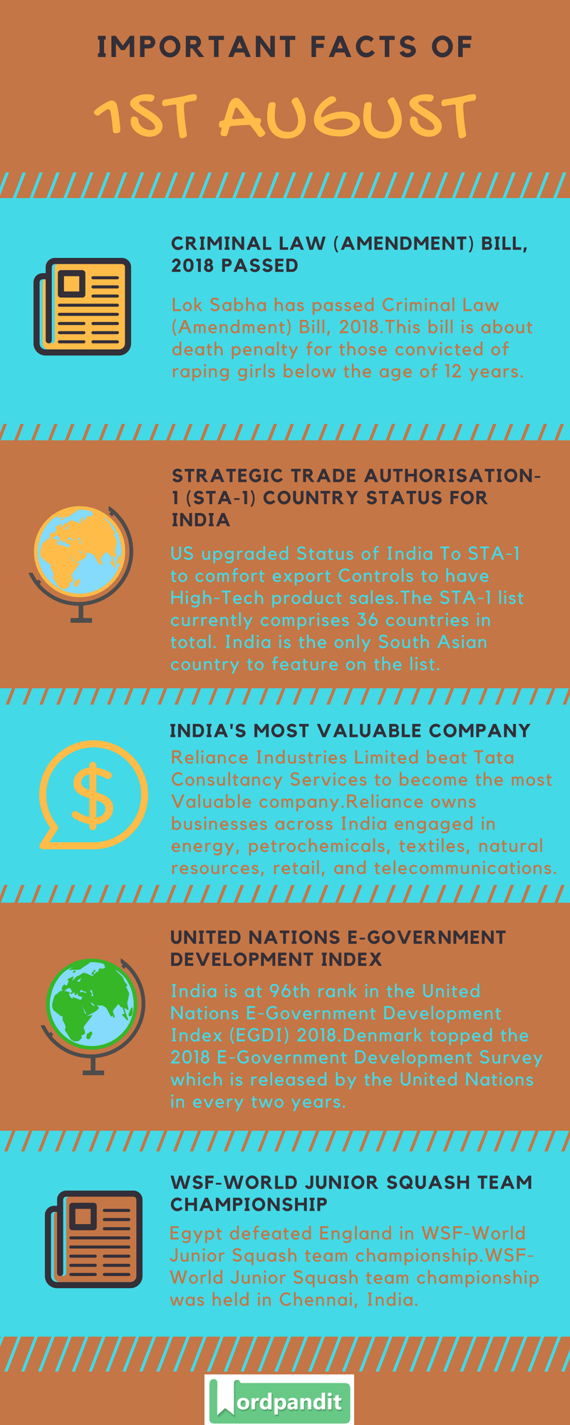 Daily Current Affairs 1 August 2018 Current Affairs Quiz August 1 2018 Current Affairs Infographic