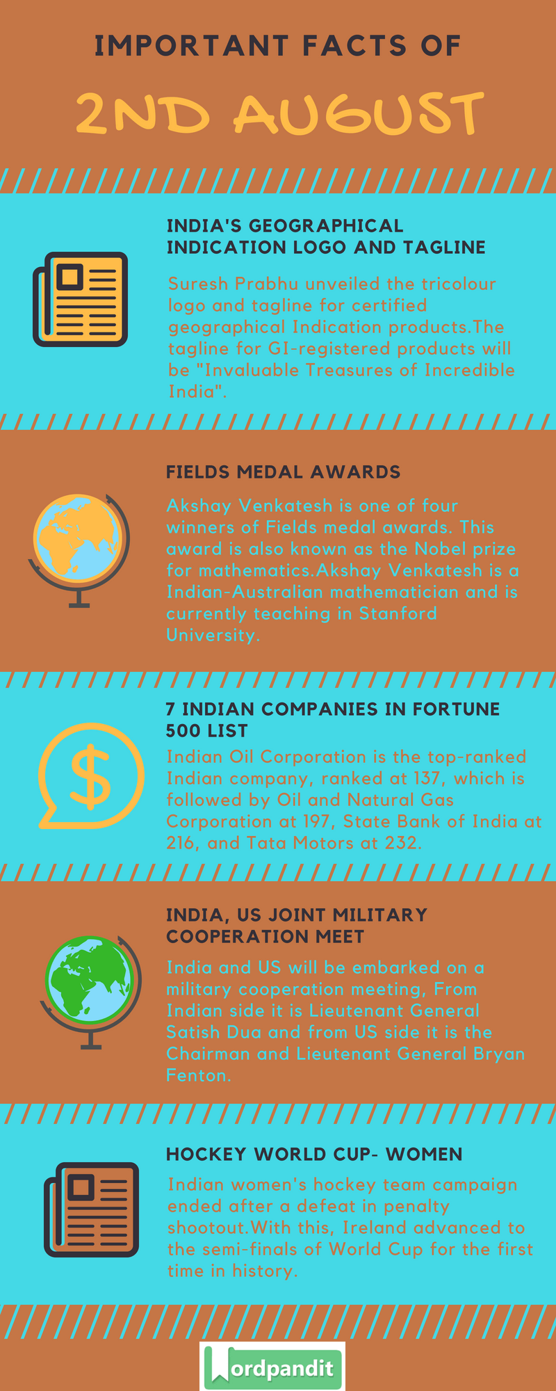 Daily Current Affairs 2 August 2018 Current Affairs Quiz August 2 2018 Current Affairs Infographic