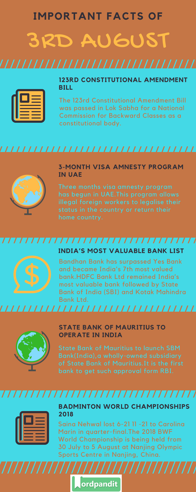 Daily Current Affairs 3 August 2018 Current Affairs Quiz August 3 2018 Current Affairs Infographic