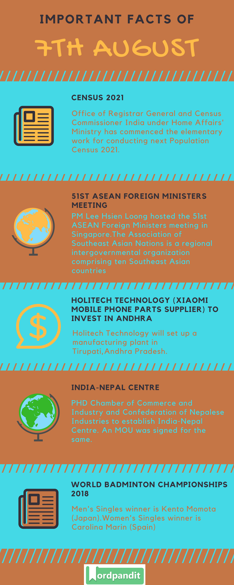 Daily Current Affairs 7 August 2018 Current Affairs Quiz August 7 2018 Current Affairs Infographic