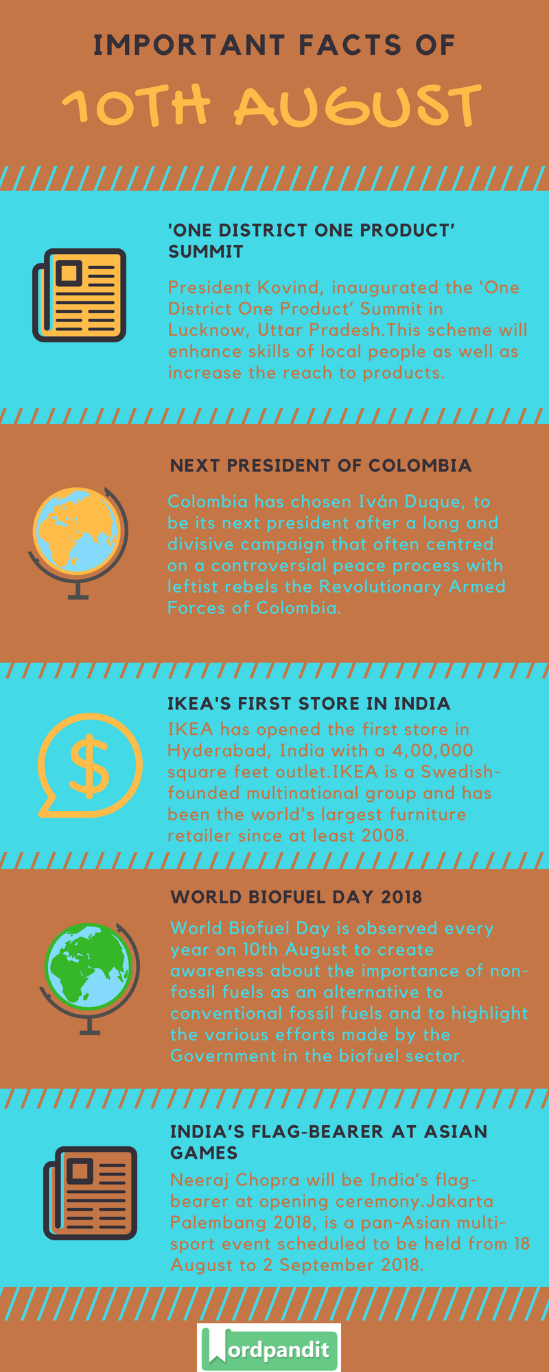 Daily Current Affairs 10 August 2018 Current Affairs Quiz August 10 2018 Current Affairs Infographic