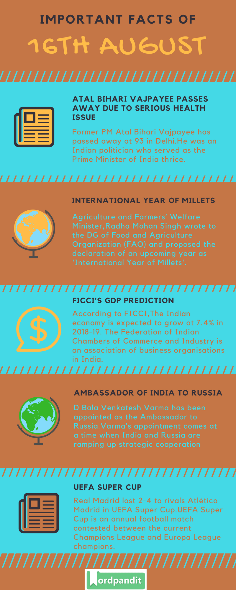 Daily Current Affairs 16 August 2018 Current Affairs Quiz August 16 2018 Current Affairs Infographic