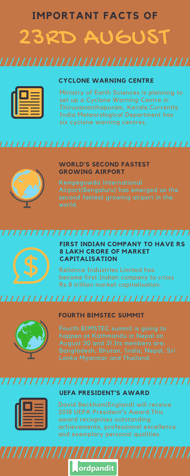 Daily Current Affairs 23 August 2018 Current Affairs Quiz August 23 2018 Current Affairs Infographic